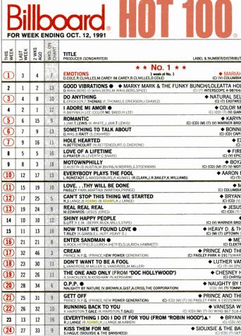 Billboard Hot 100 October 1991